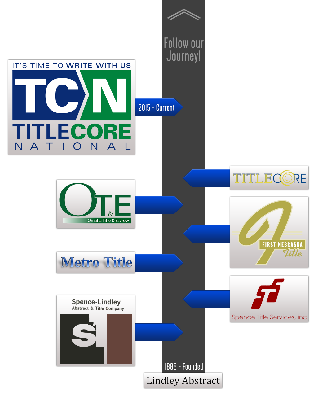 titlecore_about_timeline